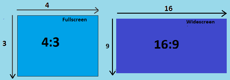 Aspect Ratio: PowerPoint Widescreen by Default